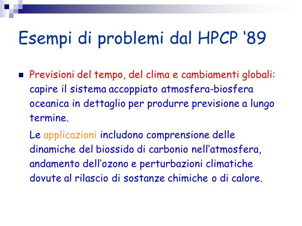 Esempi di problemi dal HPCP '89
