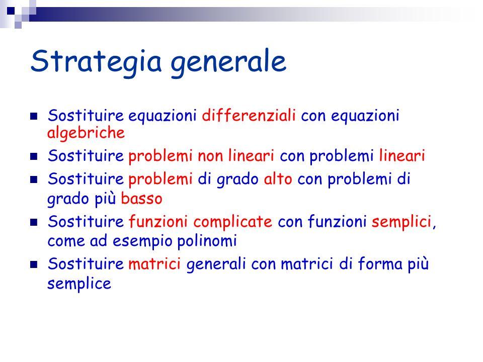 Strategia generaleSostituire equazioni differenziali con equazioni algebriche. Sostituire problemi non lineari con problemi lineari.
