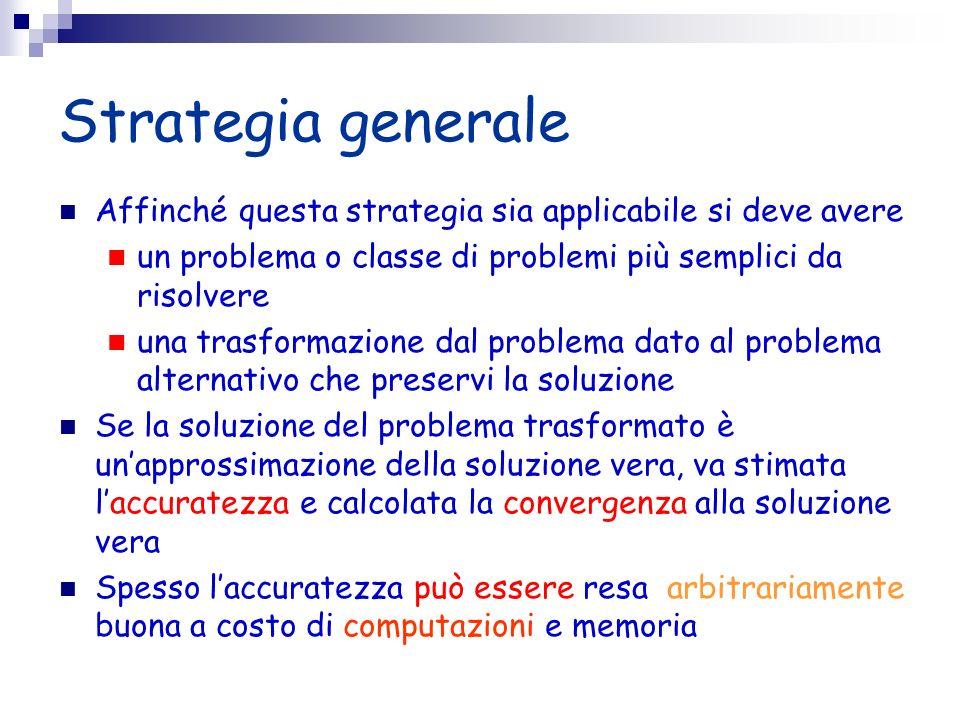 Strategia generaleAffinché questa strategia sia applicabile si deve avere. un problema o classe di problemi più semplici da risolvere.