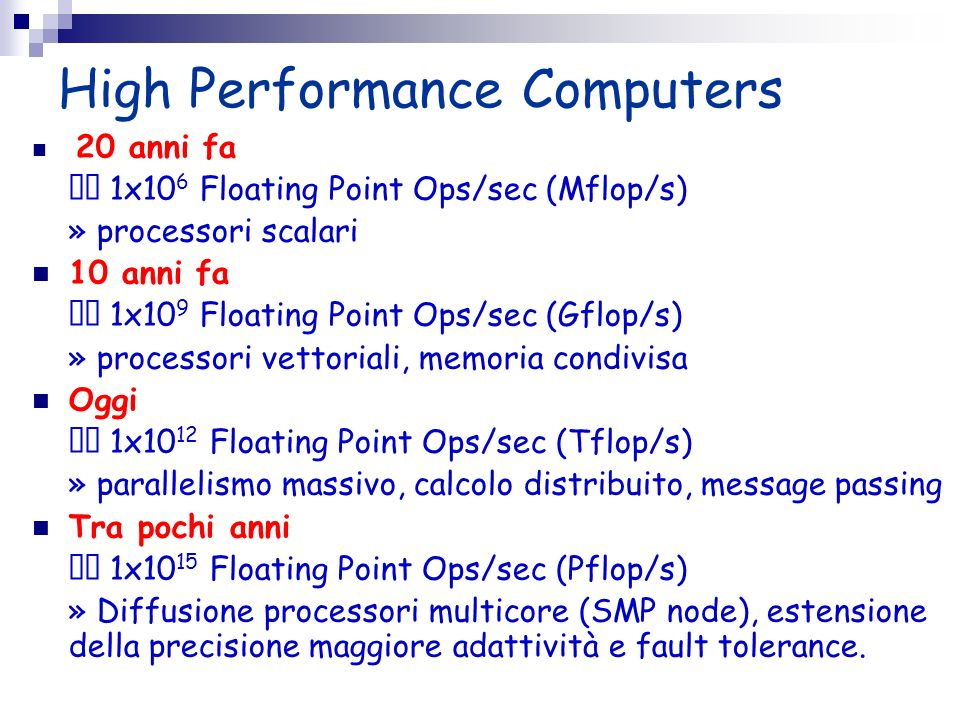 High Performance Computers