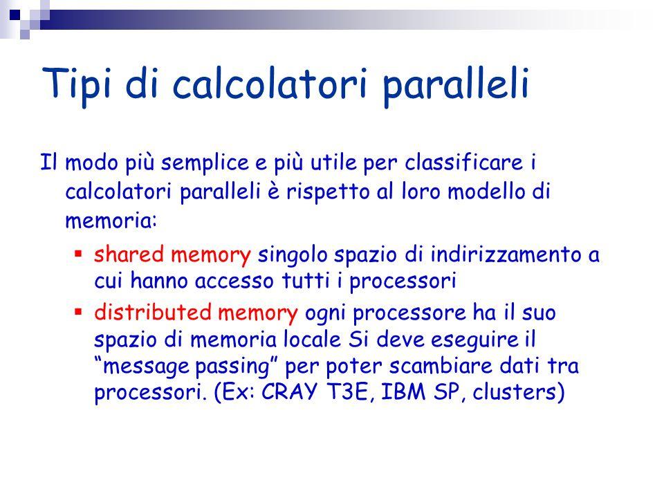 Tipi di calcolatori paralleli