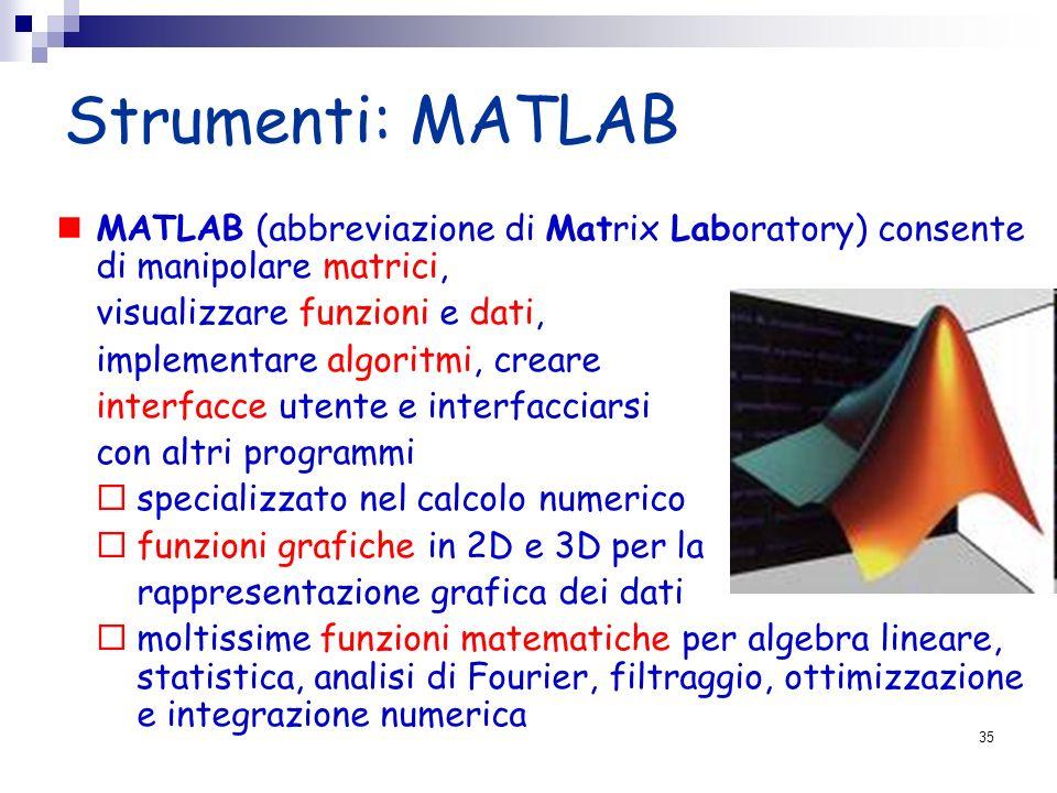 Strumenti: MATLAB MATLAB (abbreviazione di Matrix Laboratory) consente di manipolare matrici, visualizzare funzioni e dati,