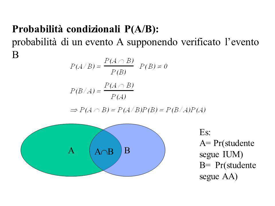 Probabilità condizionali P(A/B): probabilità di un evento A supponendo verificato l'evento B