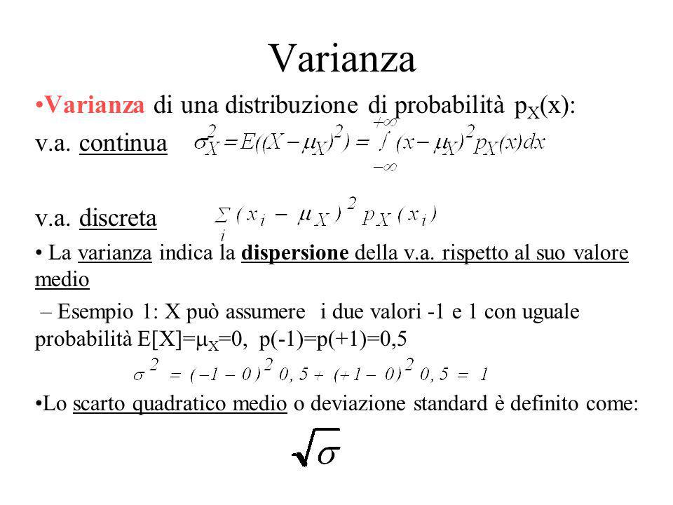 Varianza Varianza di una distribuzione di probabilità pX(x):