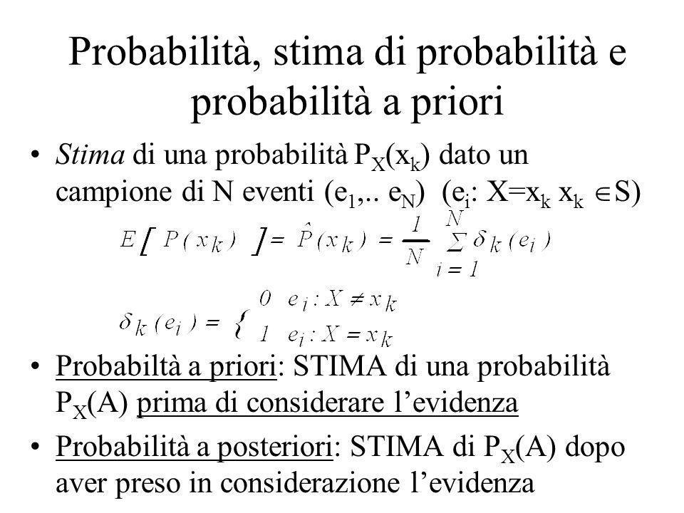 Probabilità, stima di probabilità e probabilità a priori