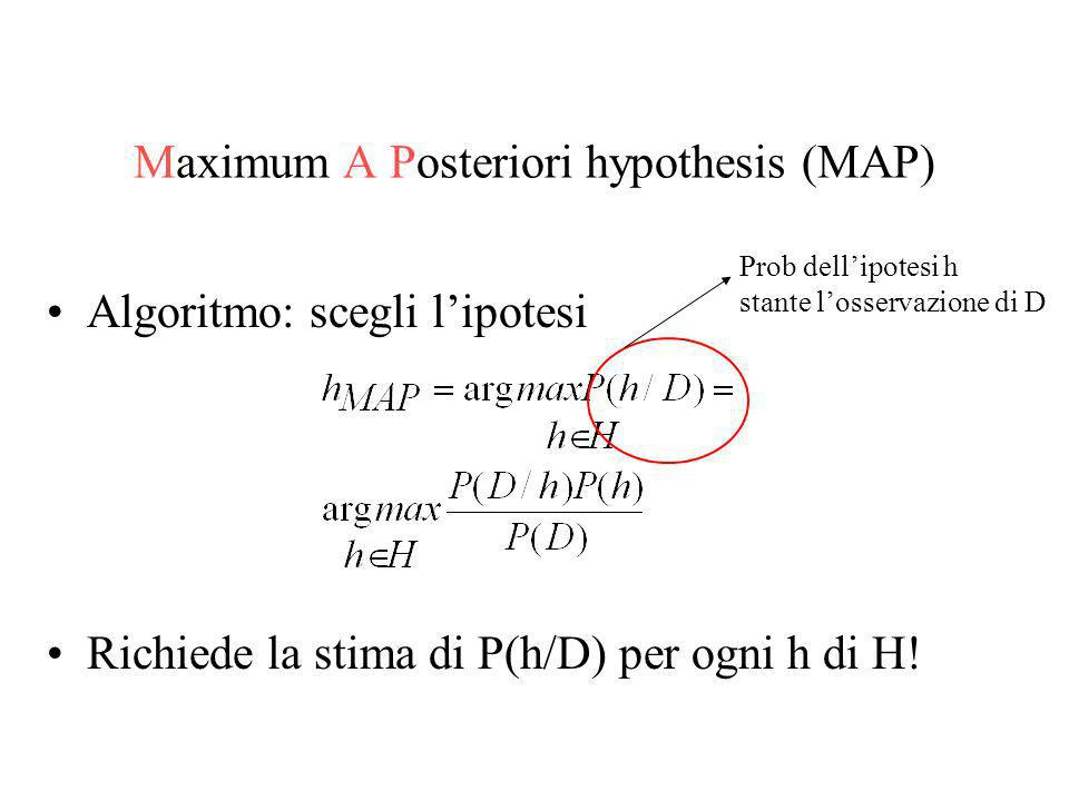 Maximum A Posteriori hypothesis (MAP)