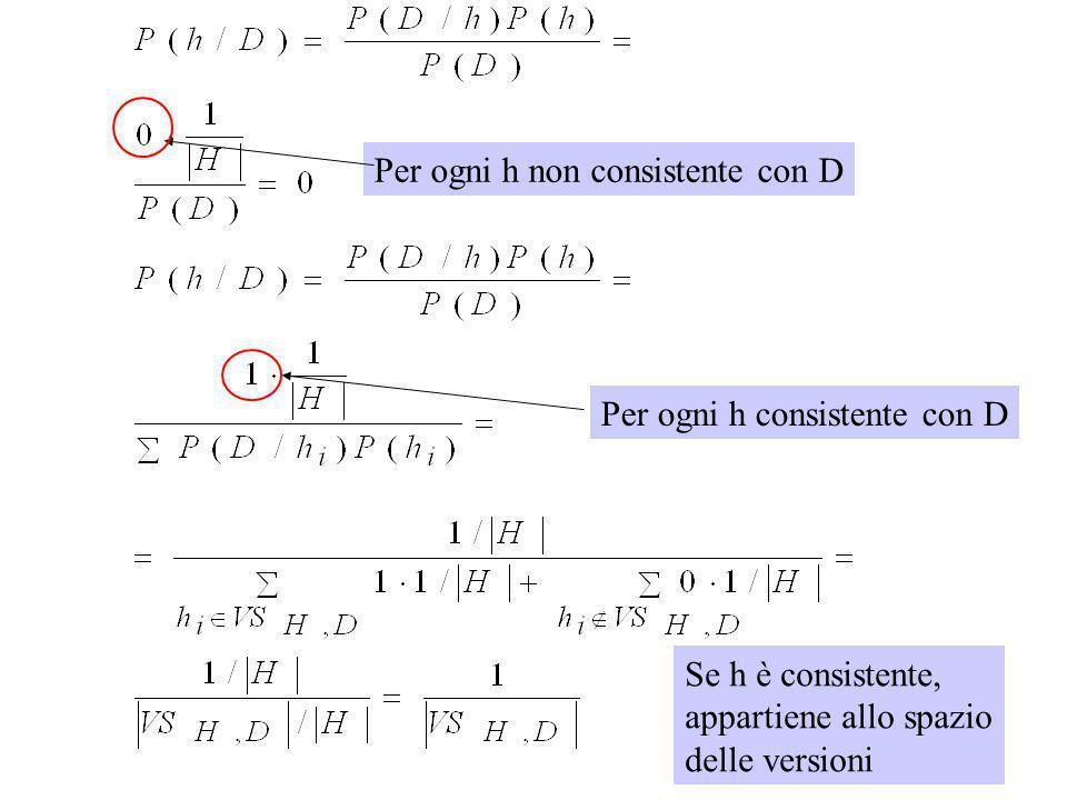 Per ogni h non consistente con D