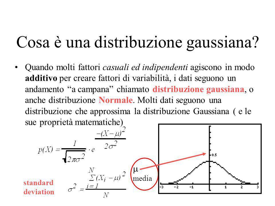 Cosa è una distribuzione gaussiana