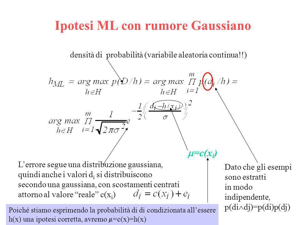Ipotesi ML con rumore Gaussiano