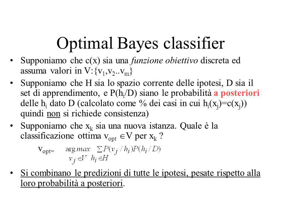 Optimal Bayes classifier