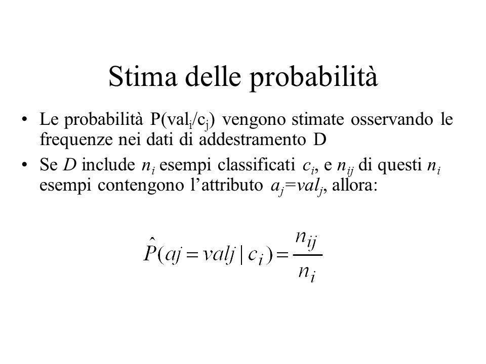 Stima delle probabilità
