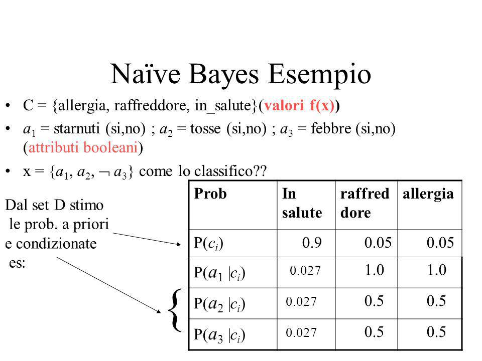 Naïve Bayes Esempio C = {allergia, raffreddore, in_salute}(valori f(x))