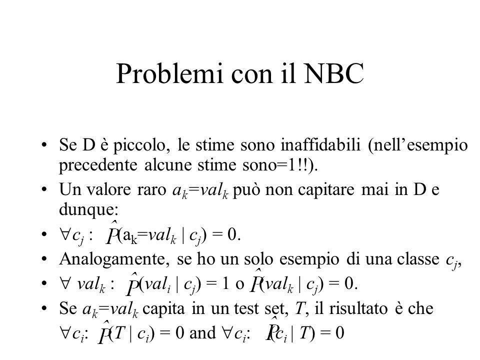 Problemi con il NBC Se D è piccolo, le stime sono inaffidabili (nell'esempio precedente alcune stime sono=1!!).