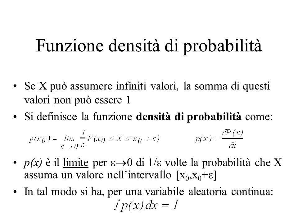 Funzione densità di probabilità