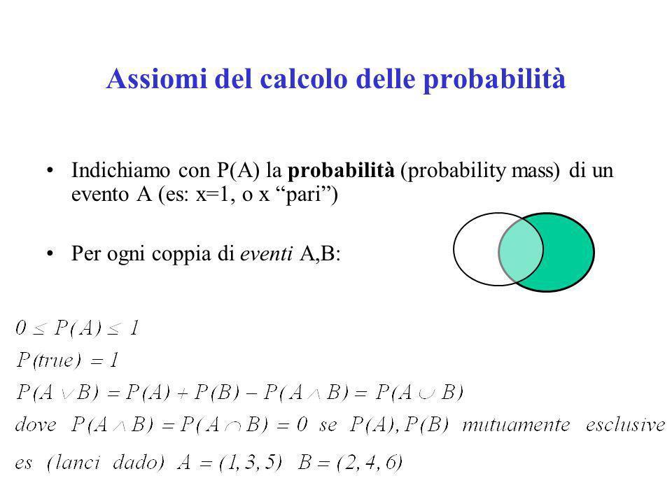 Assiomi del calcolo delle probabilità