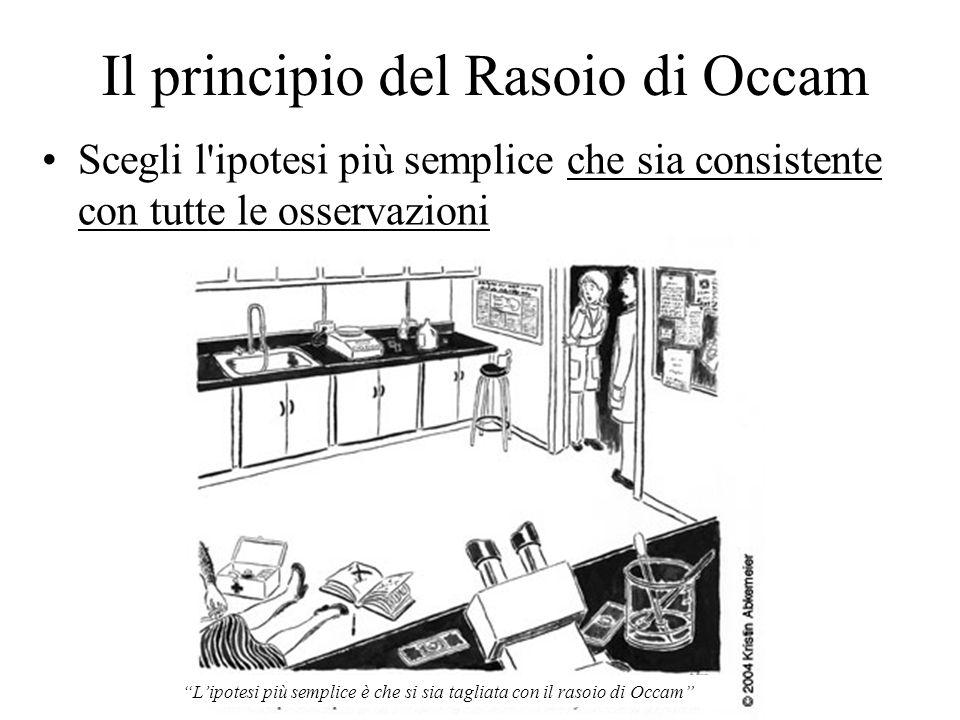 Il principio del Rasoio di Occam