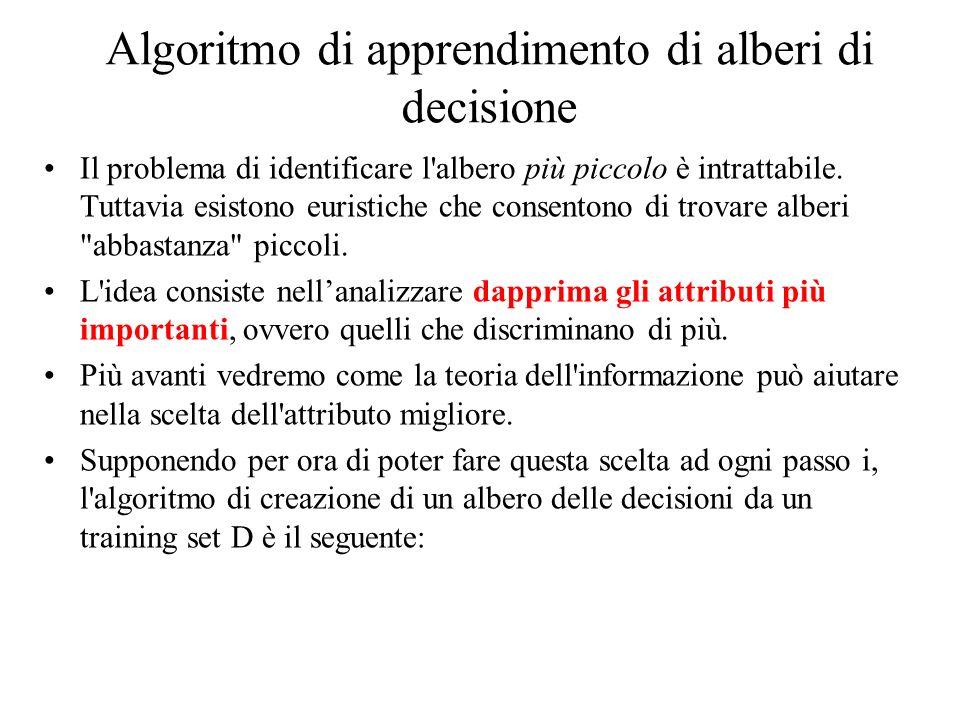 Algoritmo di apprendimento di alberi di decisione