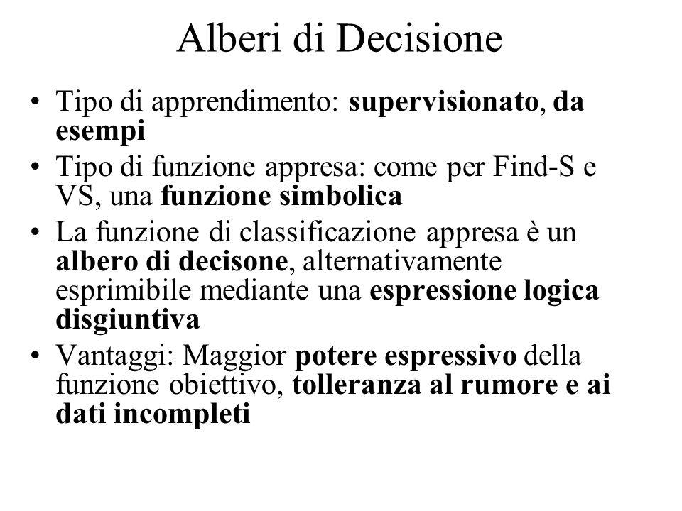 Alberi di Decisione Tipo di apprendimento: supervisionato, da esempi