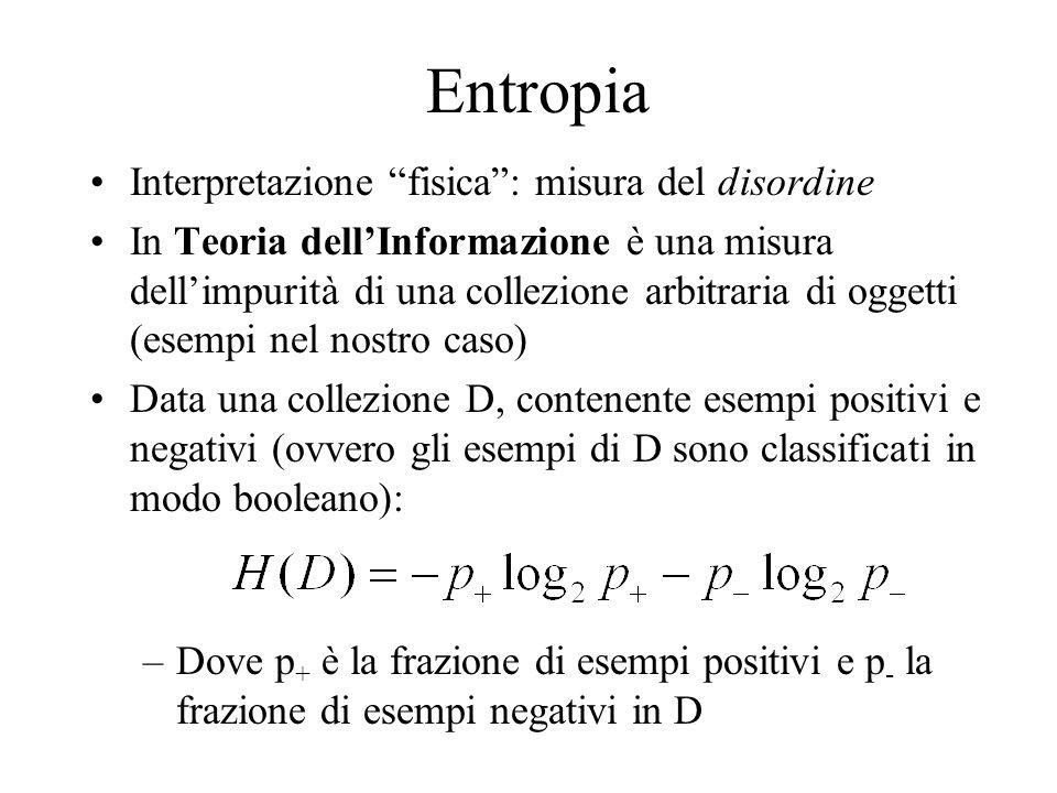 Entropia Interpretazione fisica : misura del disordine