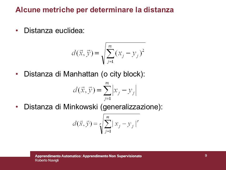 Alcune metriche per determinare la distanza