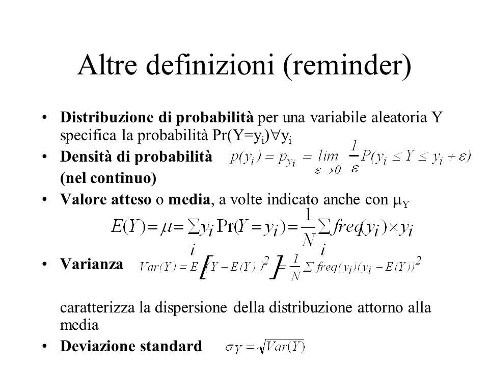 Altre definizioni (reminder)
