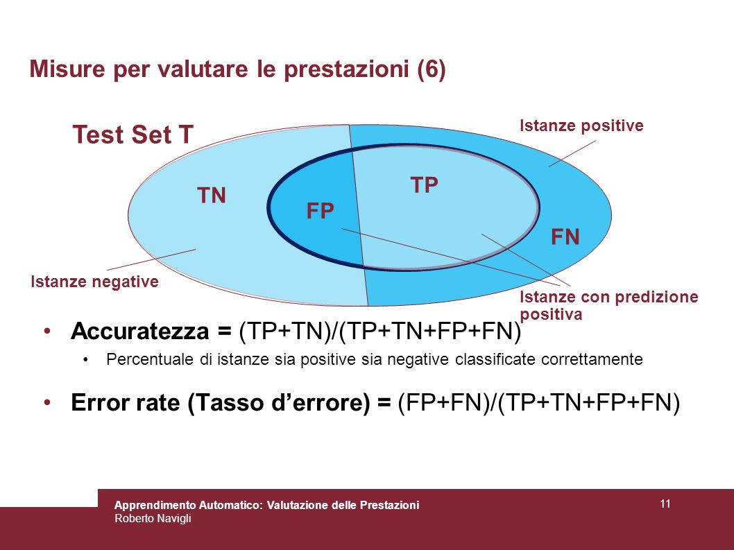 Misure per valutare le prestazioni (6)