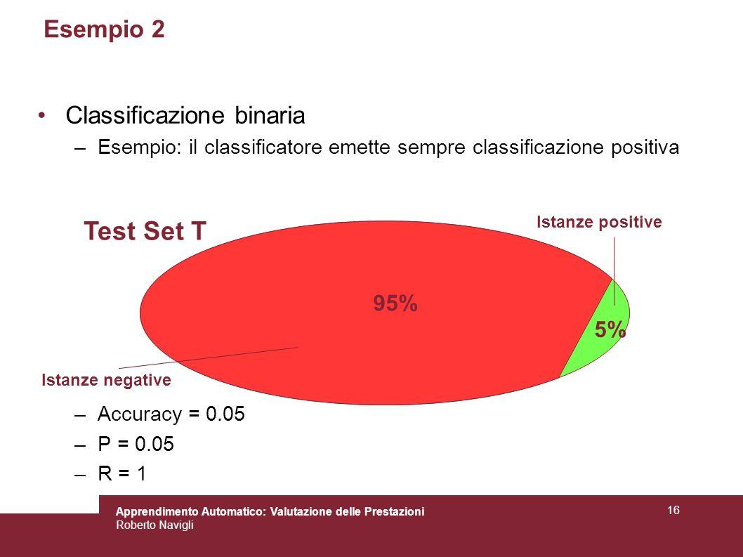 Test Set T Esempio 2 Classificazione binaria 95% 5%