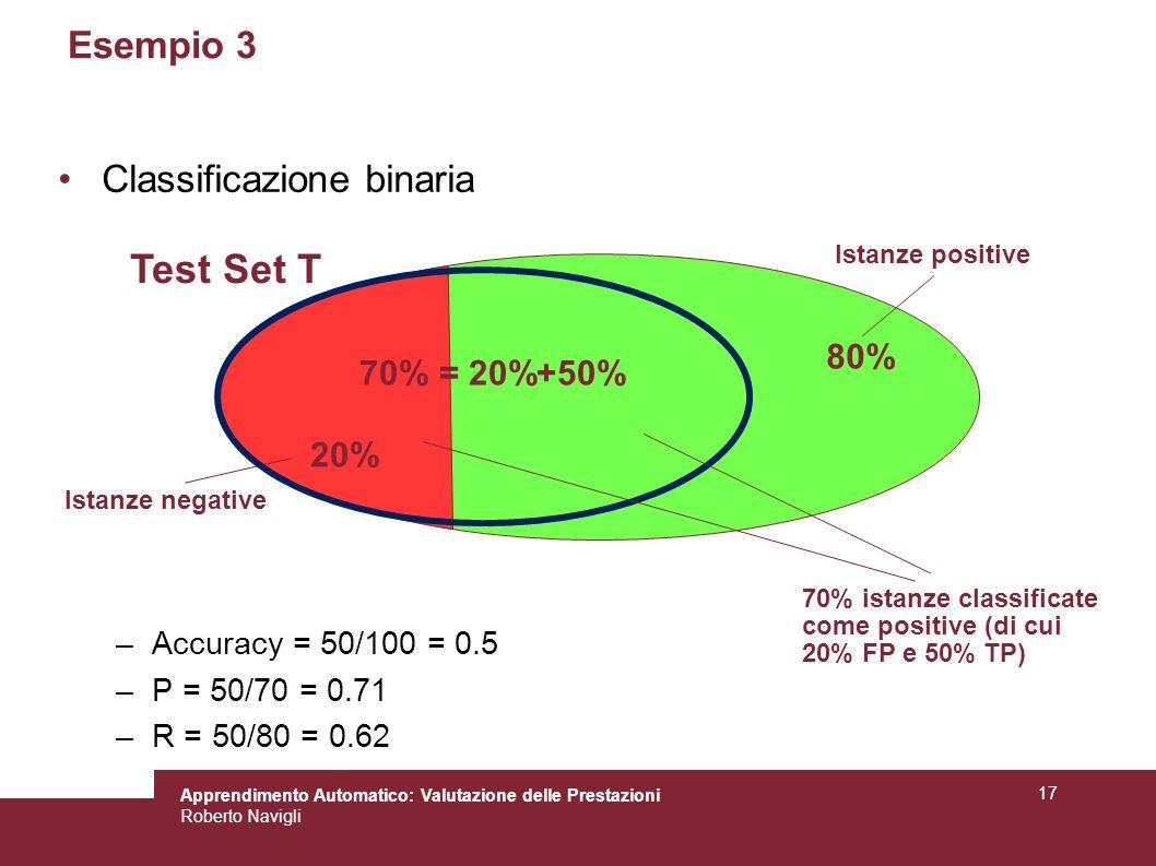 Test Set T Esempio 3 Classificazione binaria 80% 70% = 20%+50% 20%