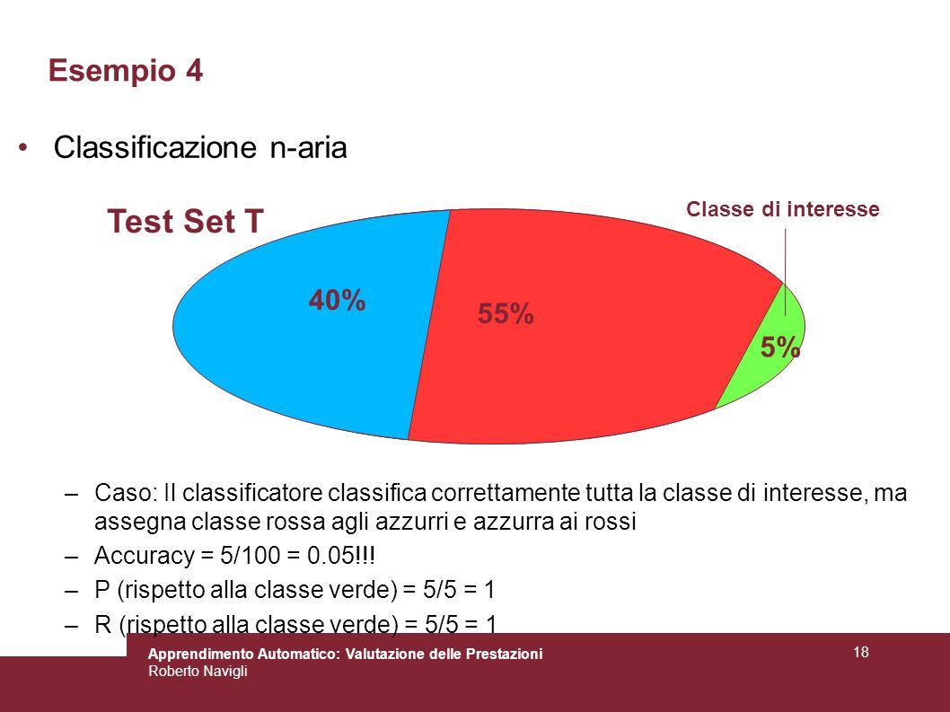 Test Set T Esempio 4 Classificazione n-aria 40% 55% 5%