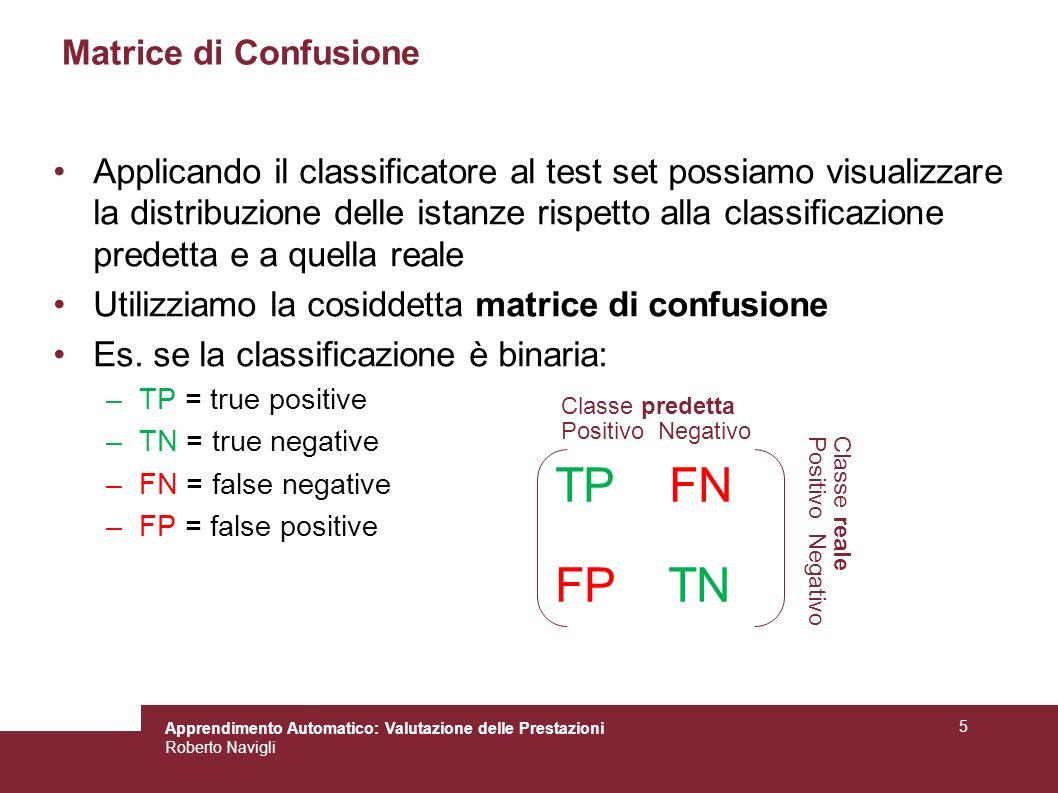 TP FN FP TN Matrice di Confusione