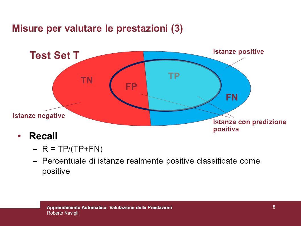 Misure per valutare le prestazioni (3)