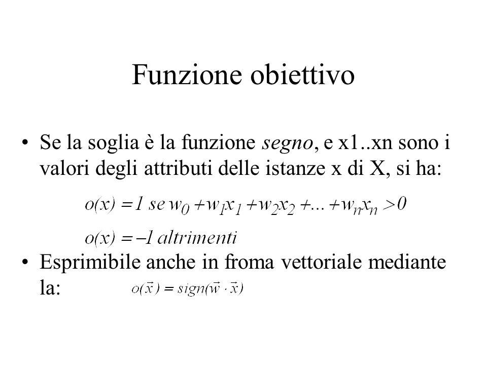 Funzione obiettivo Se la soglia è la funzione segno, e x1..xn sono i valori degli attributi delle istanze x di X, si ha: