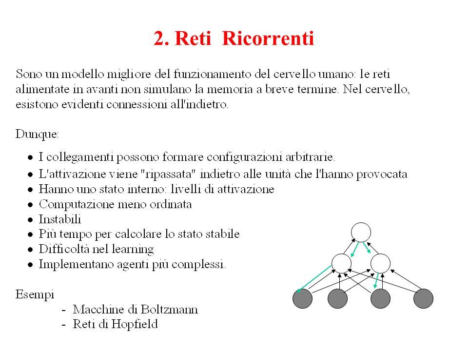 2. Reti Ricorrenti