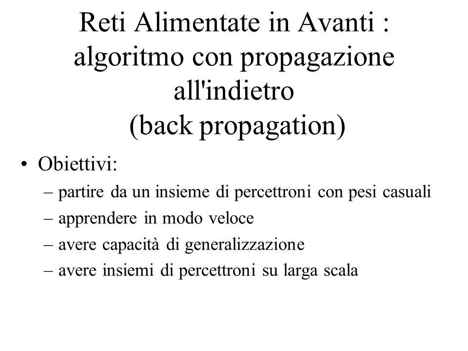Reti Alimentate in Avanti : algoritmo con propagazione all indietro (back propagation)