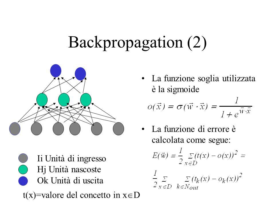 Backpropagation (2) La funzione soglia utilizzata è la sigmoide