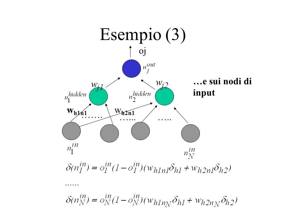 Esempio (3) oj wj1 wj2 ……. ….. …... wh1n1 wh2n1 …e sui nodi di input