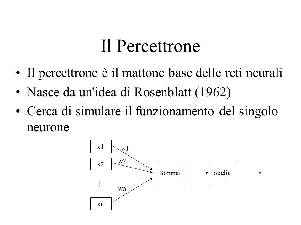 Il Percettrone Il percettrone è il mattone base delle reti neurali