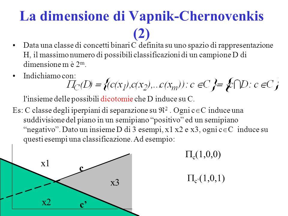 La dimensione di Vapnik-Chernovenkis (2)