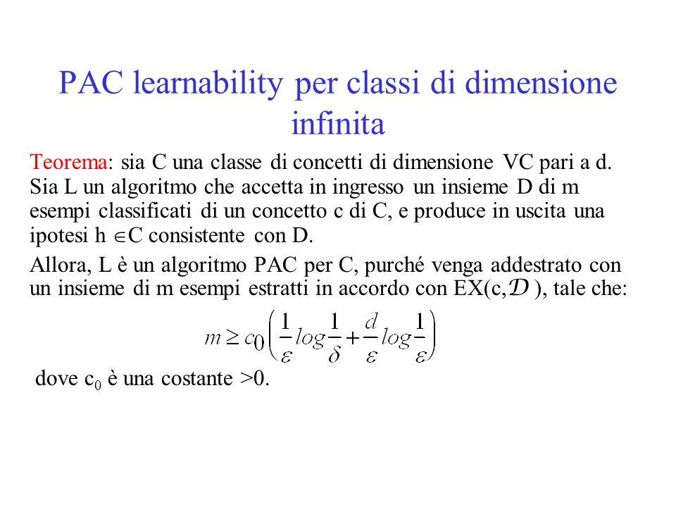 PAC learnability per classi di dimensione infinita