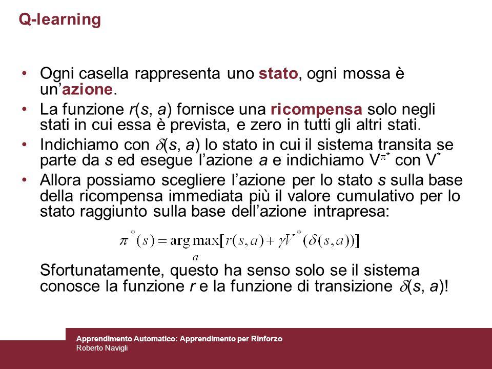 Q-learningOgni casella rappresenta uno stato, ogni mossa è un'azione.