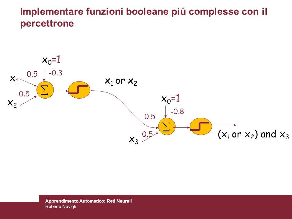 Implementare funzioni booleane più complesse con il percettrone