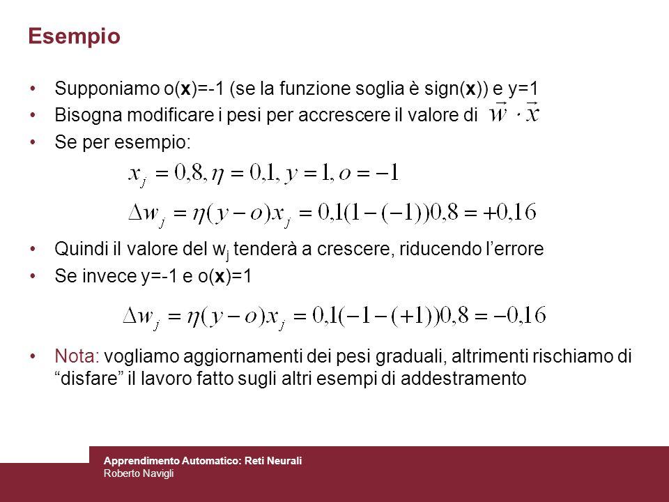 Esempio Supponiamo o(x)=-1 (se la funzione soglia è sign(x)) e y=1