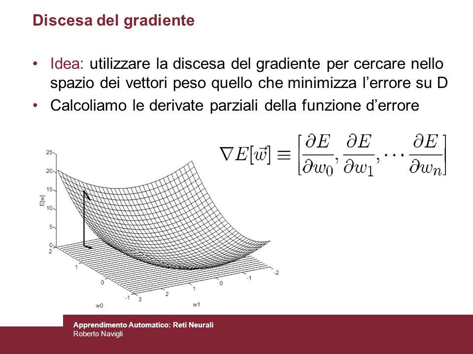 Discesa del gradiente Idea: utilizzare la discesa del gradiente per cercare nello spazio dei vettori peso quello che minimizza l'errore su D.