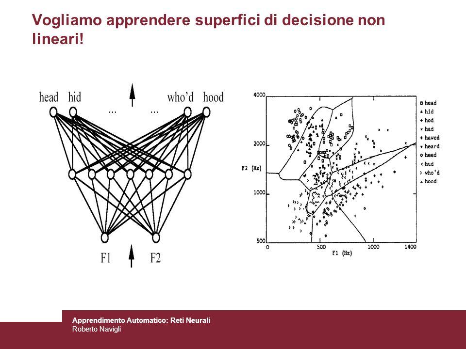 Vogliamo apprendere superfici di decisione non lineari!
