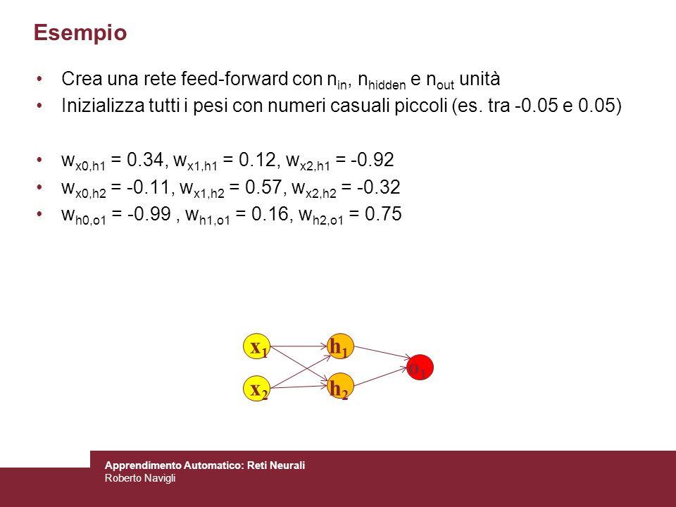 Esempio Crea una rete feed-forward con nin, nhidden e nout unità. Inizializza tutti i pesi con numeri casuali piccoli (es. tra -0.05 e 0.05)