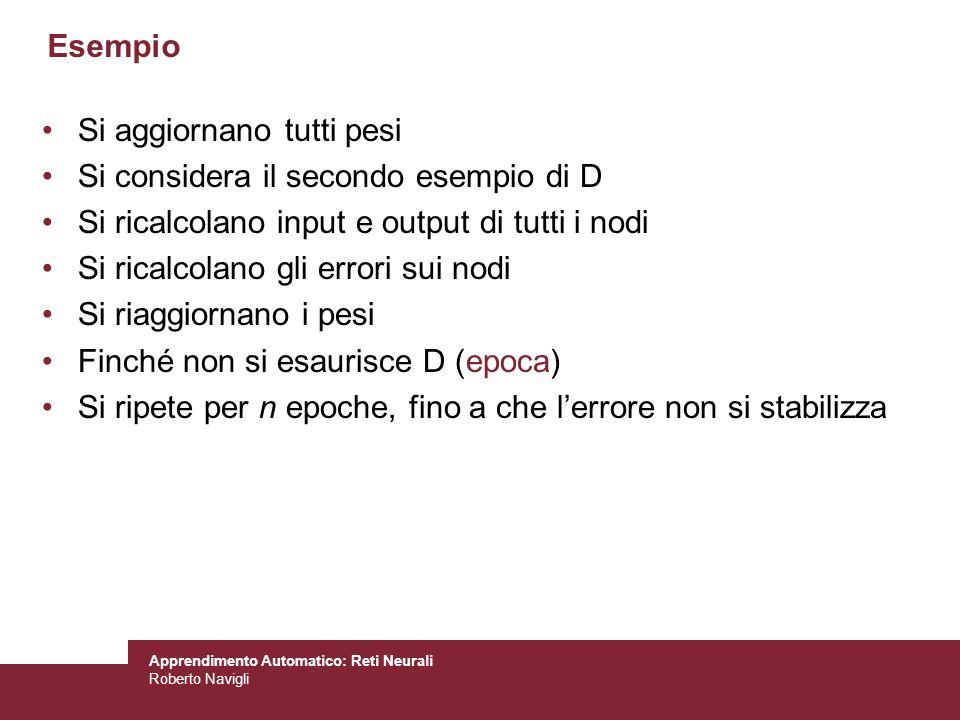 Esempio Si aggiornano tutti pesi. Si considera il secondo esempio di D. Si ricalcolano input e output di tutti i nodi.
