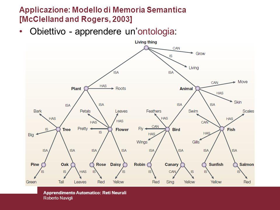 Obiettivo - apprendere un'ontologia: