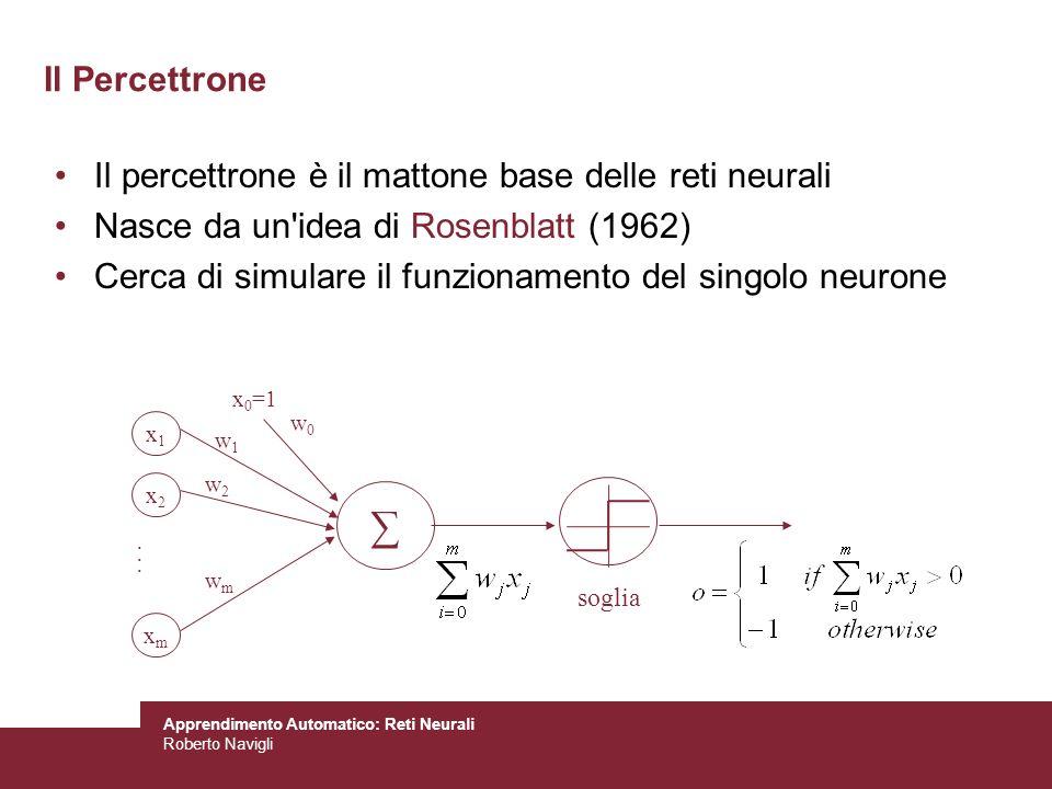 ∑ Il Percettrone Il percettrone è il mattone base delle reti neurali