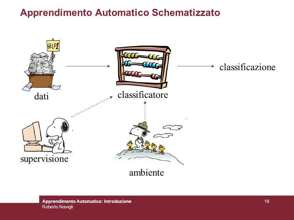 Apprendimento Automatico Schematizzato