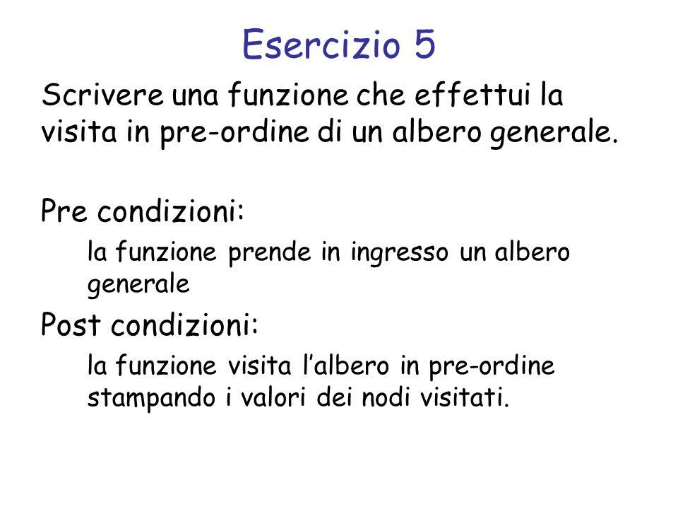 Esercizio 5 Scrivere una funzione che effettui la visita in pre-ordine di un albero generale. Pre condizioni: